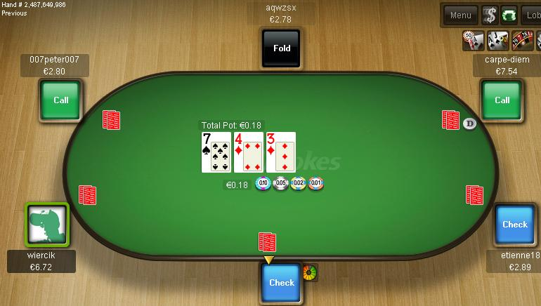 How To Play Poker Guides Choosingonlinecasinos